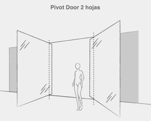 Configuración-Puerta-Pivotante-2-Hojas