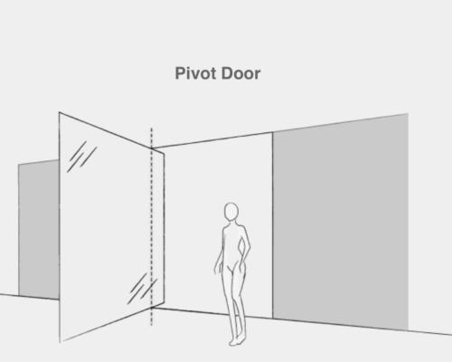 Configuración-Puerta-Pivotante